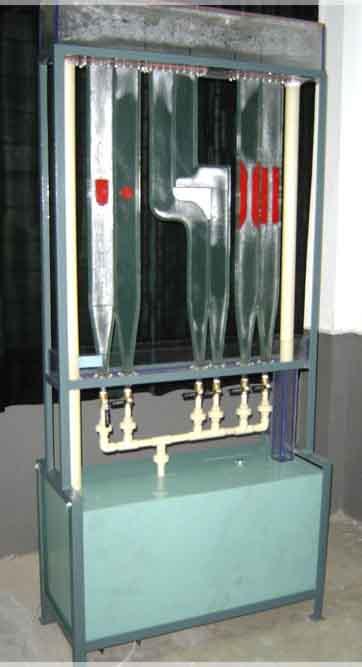 自循环旋涡仪