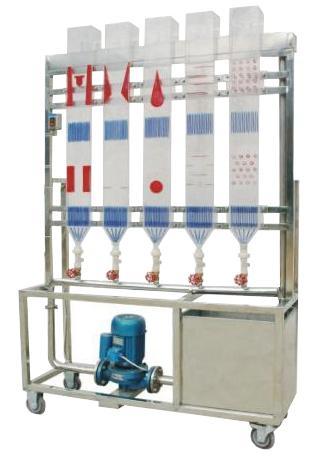 JD-LDTX 流动图形演示实验装置