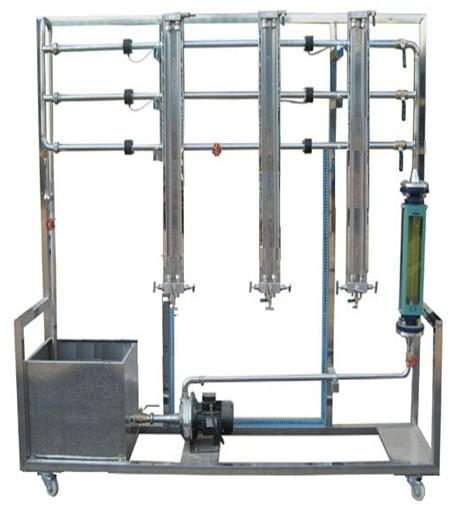 流体流动阻力实验装置JD-ZL