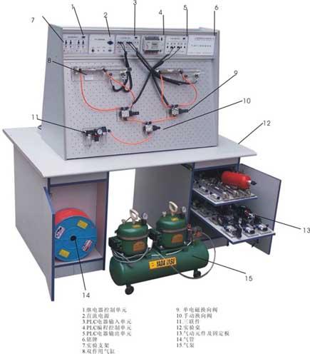 JD-A气动液压PLC综合控制实验室设备