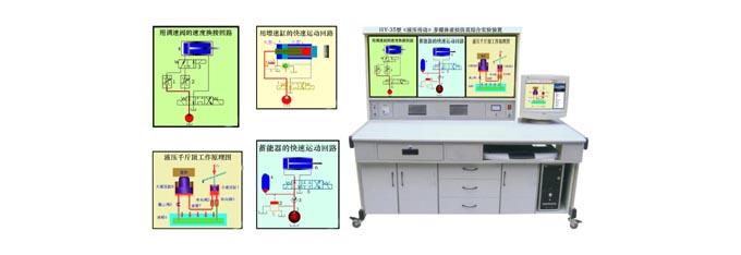 JD/D35型《液压传动》多媒体虚拟仿真综合实验装置