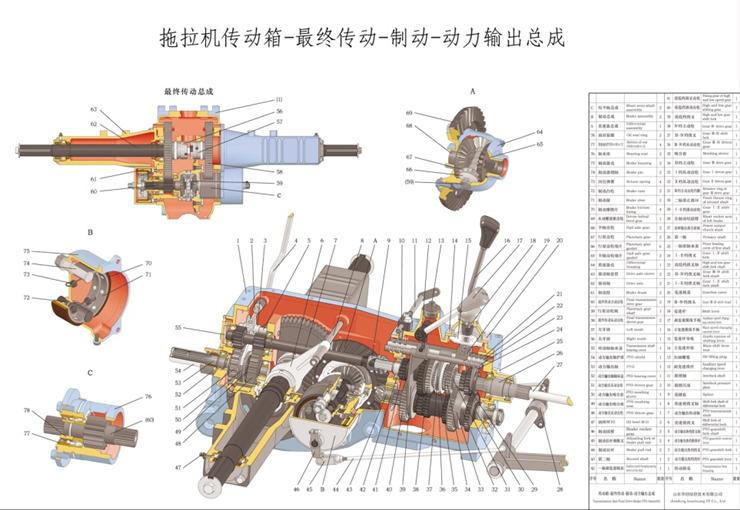 拖拉机结构挂图