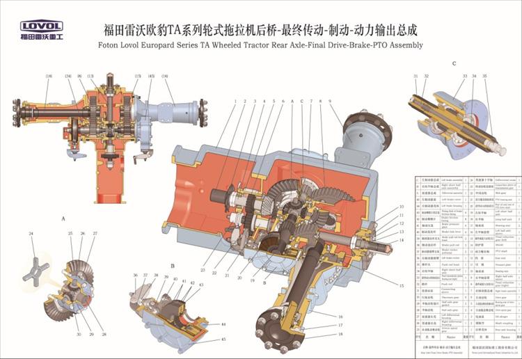 拖拉机主要部件培训挂图