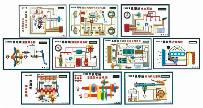 桑塔纳轿车电子、电喷自动程控电教板