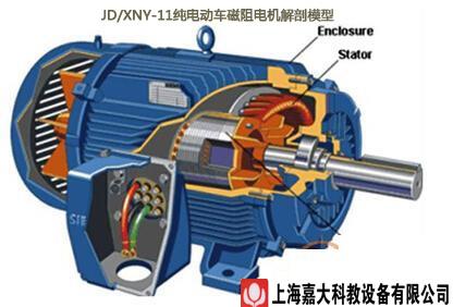 JD/XNY-11纯电动车磁阻电机解剖模