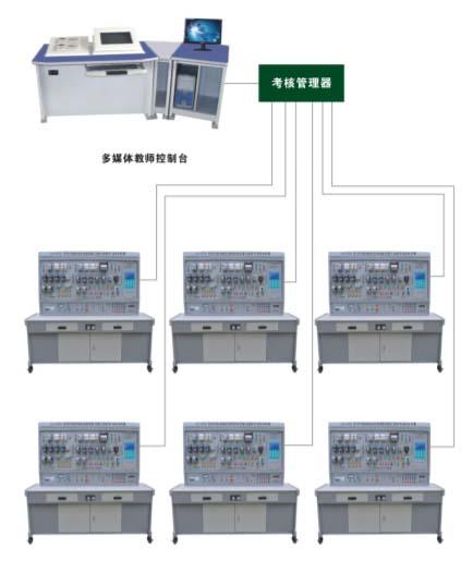 JD/87A 网络化智能型机床电气技能实训考核装置