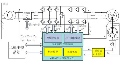 JDXNY-ZQ5T模拟型直驱风电实验系统