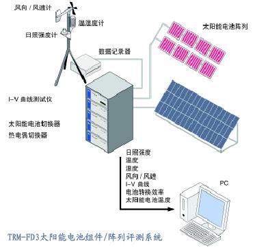 JD-FD4便携式太阳能电池测试仪