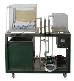 JD-MSW膜生物反应器