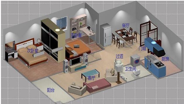 JDZN-01型智能家居单元系统实训装置