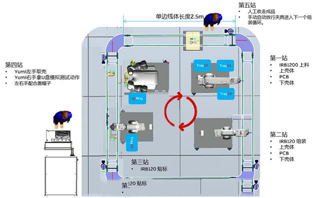 JDK25型智能互联柔性生产线实训设备