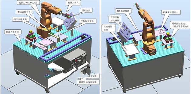 JDK28型基于ABB工业机器人的基本实训系统