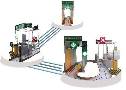 JDHF-1型高速公路收费站及监控实训系统